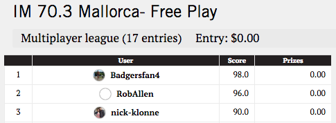 Mallorca Free Play Top 3 - Click image to view full results