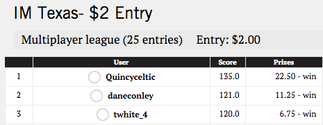 Fantasy Triathlon Winners