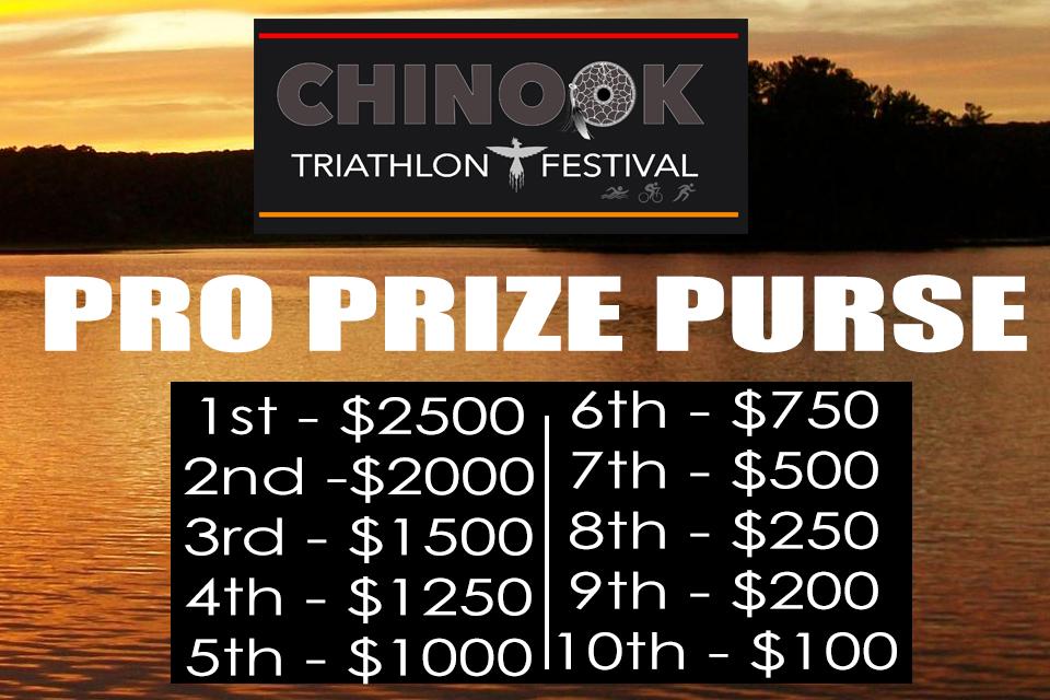 Pro Prize Purse